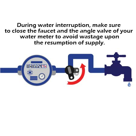 Water Conservation-5-01